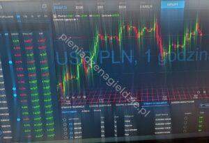 analiza wykresu giełdowego